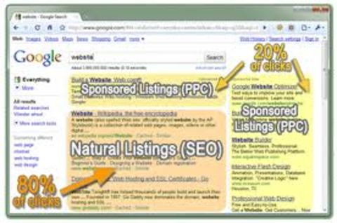 SEO vs. SEM listings