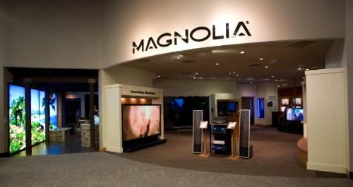 Magnolia Content Marketing