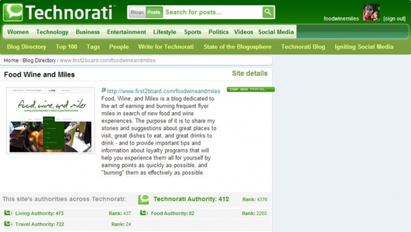 Technorati Authority Score