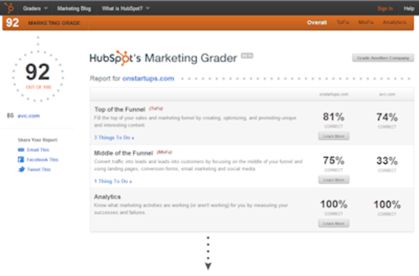 Marketing Grader competitive intelligence