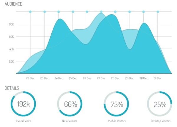 zingchart data visualization