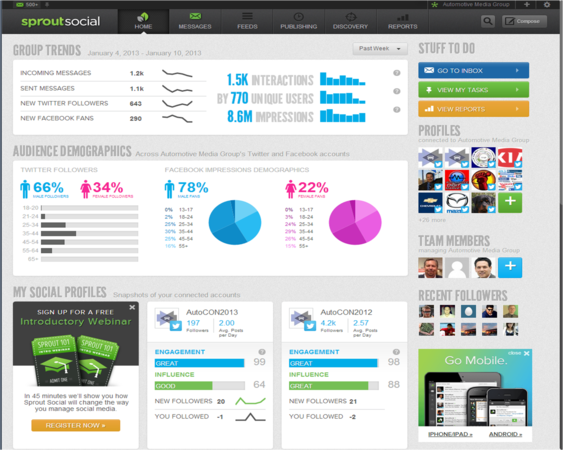 sprout social social media measureent tool