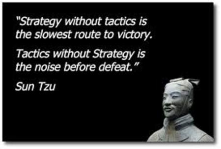 Strategy or Tactc