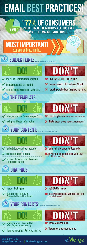 email marketing digital marketing plan