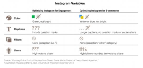 social media strategy #5
