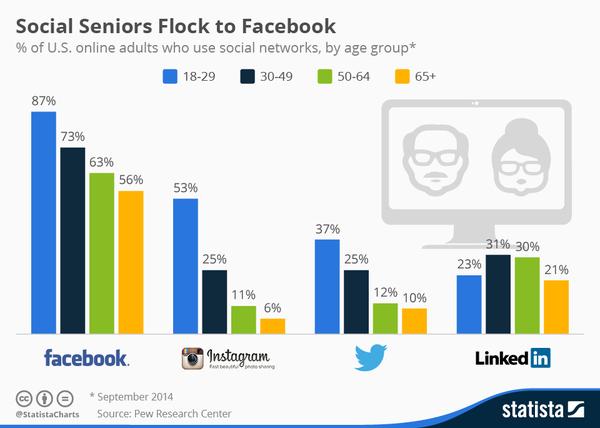 social media strategy #10