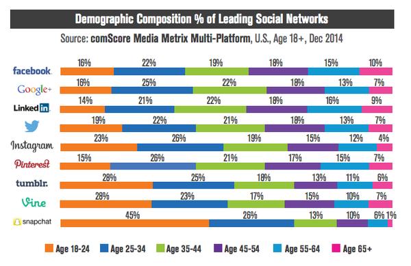 social media strategy #11