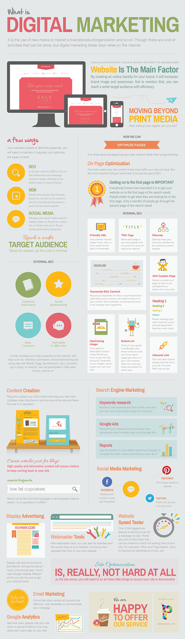 BarnRaisers10 essential infographics to create a digital marketing ...