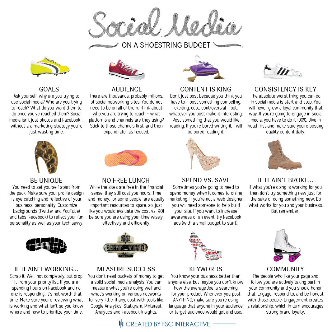 Social Media Strategy on a Shoestring