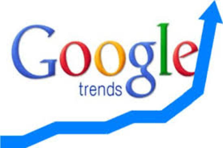 Trending Topics Google Trends