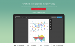 Big Data Visualization Tools - Infogram
