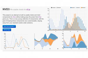Big Data Visualization Tools - NVD3