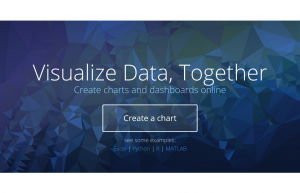 Big Data Visualization - Plotly