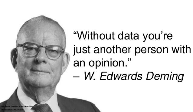 How to Analyze a Quote How to Analyze a Quote new photo