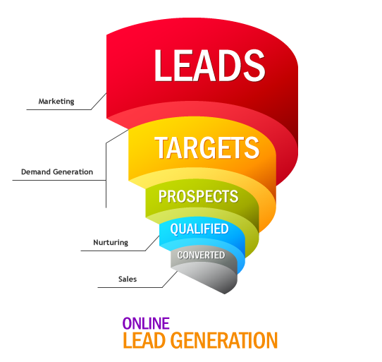 BarnRaisersUltimate guide to effective lead generation. 50 facts