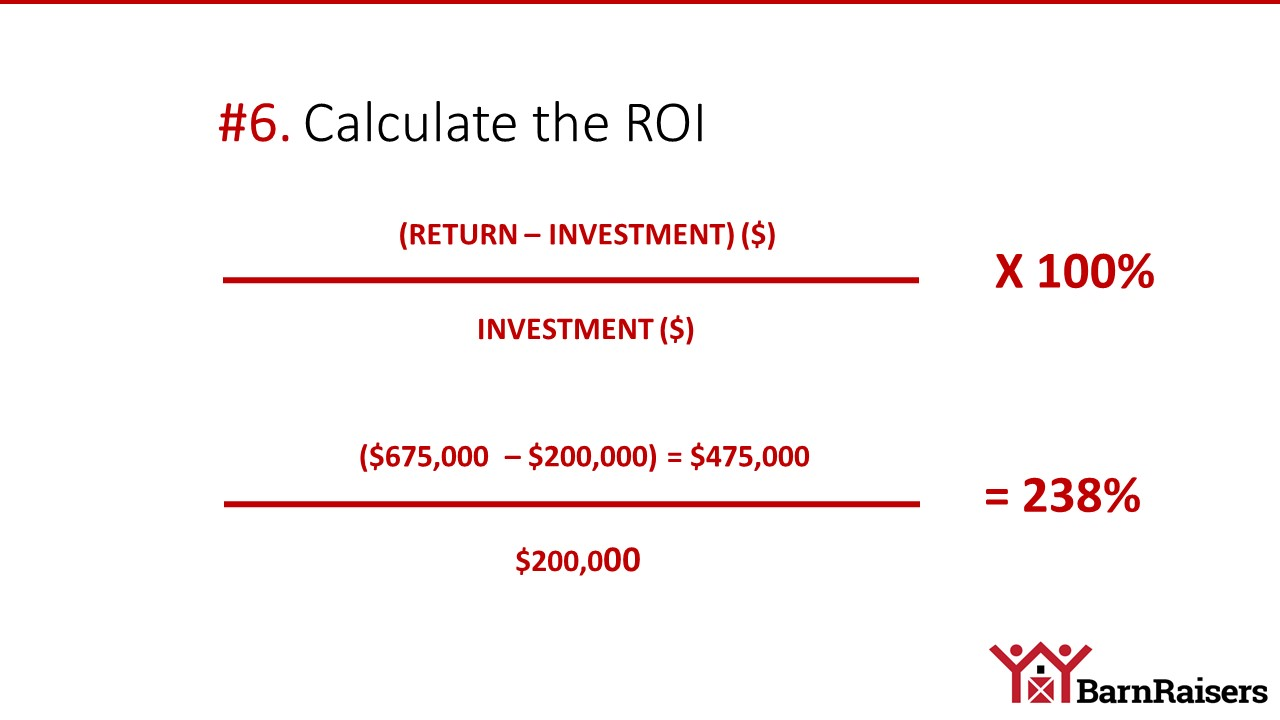 Is Roi A Percentage