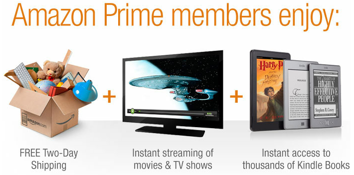 customer loyalty programs - amazon prime