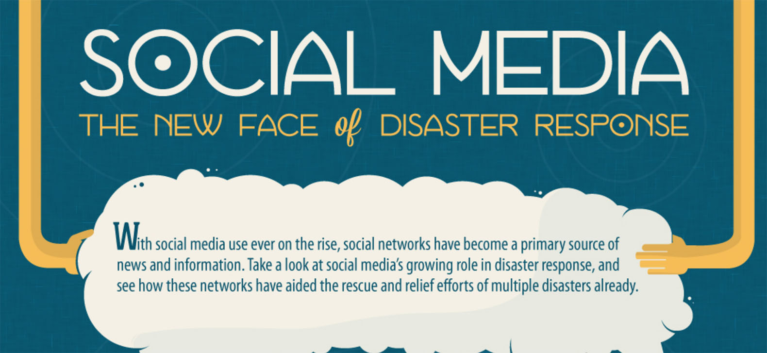 social media case studies in disaster response