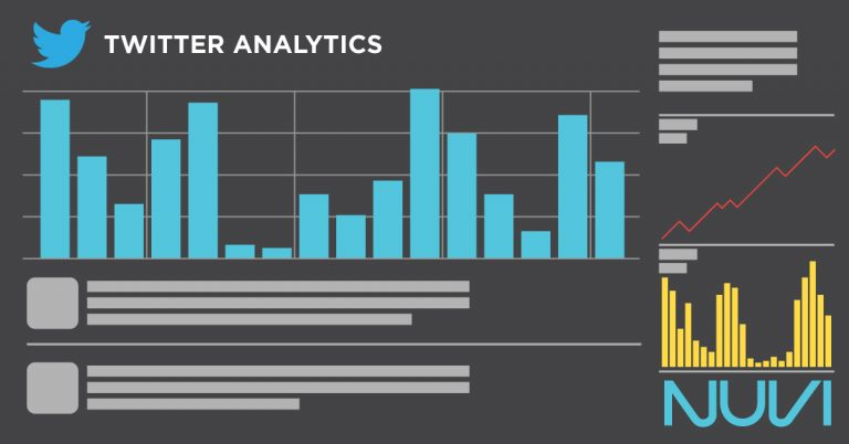 Social Analytics -Nuvi