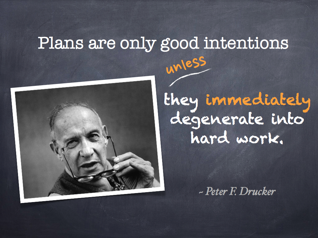 entrepreneurial strategies peter f drucker Innovation and entrepreneurship: peter f drucker:  and entrepreneurial strategies (competitive strategies) drucker provides a detailed analysis of the sources of .