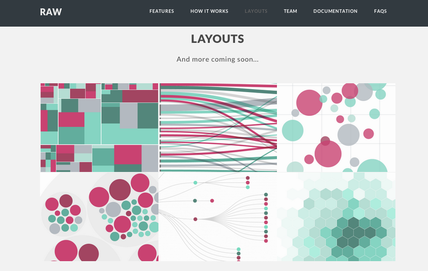 best data visualization tools - RAW