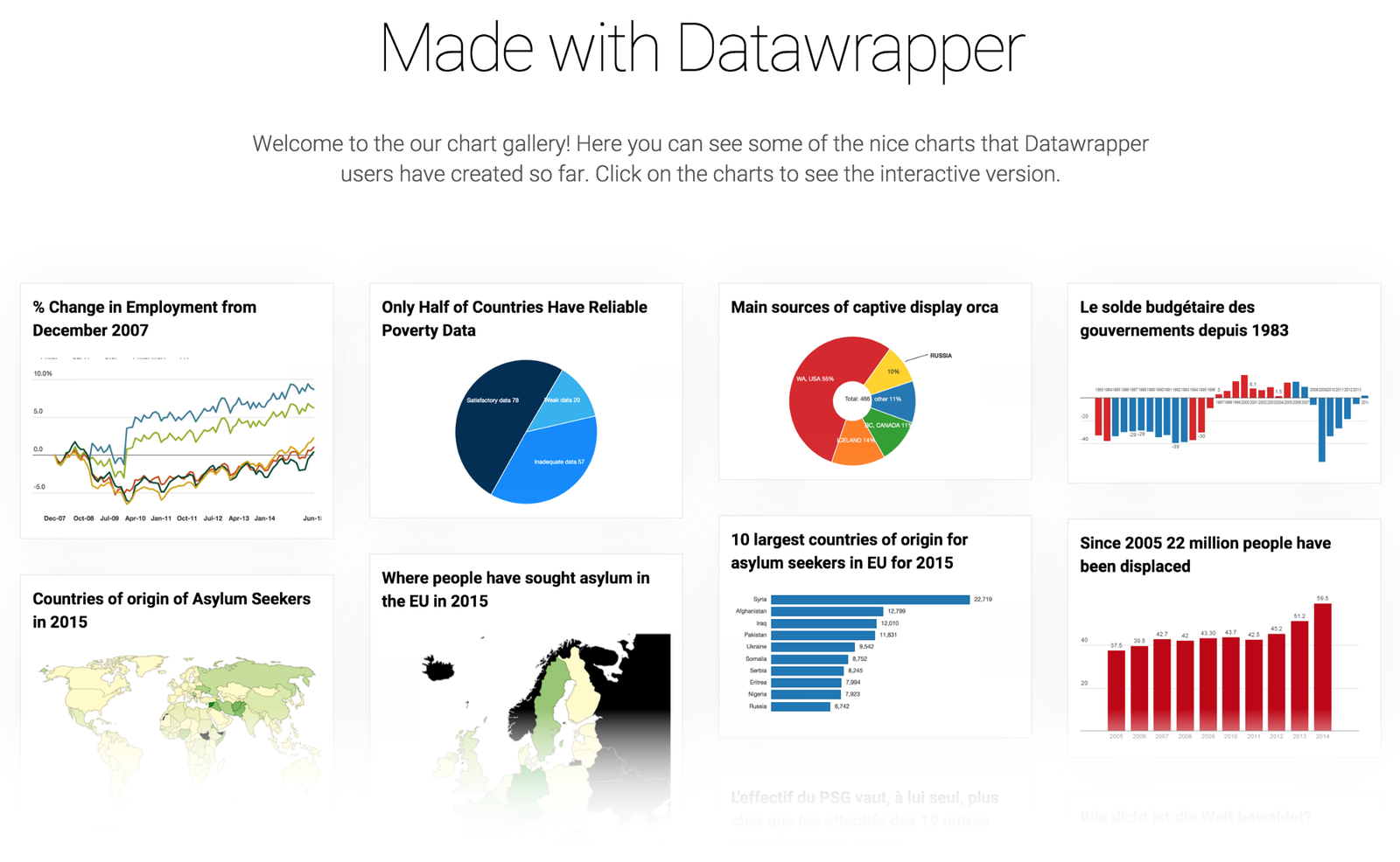 best data visualization tools - datawrapper