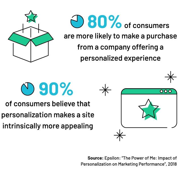customer retention strategies - Pursue personalization