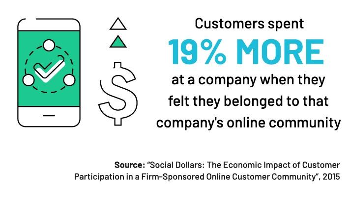 customer retention strategies - build community
